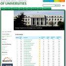 Peringkat Universitas Riau Versi Webometrics