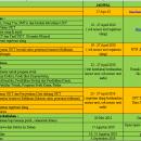 Pengumuman dan Jadwal Pelaksanaan Kegiatan SNMPTN Universitas Riau Tahun 2018