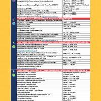 Jadwal Penerimaan Mahasiswa Baru Tahun Akademik 2020/2021